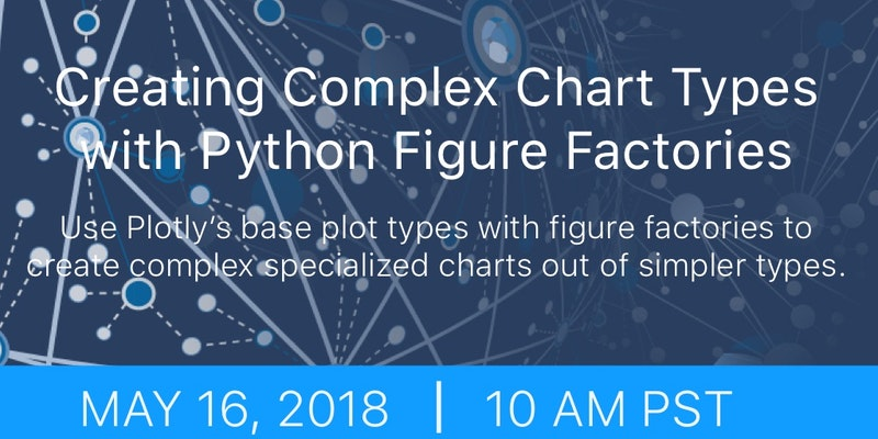 Creating Complex Chart Types With Python Figure Factories